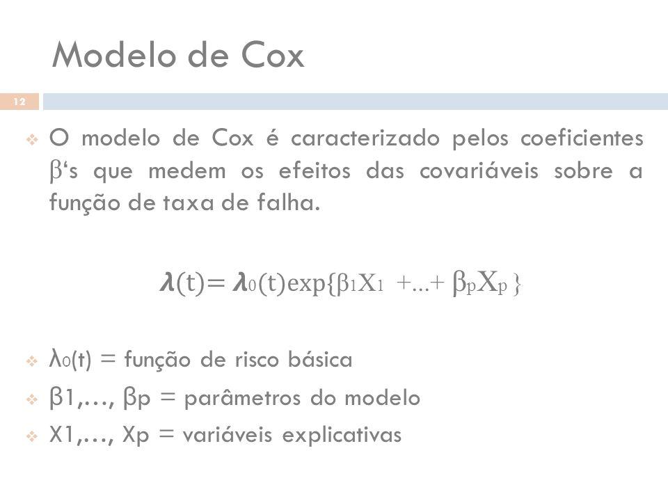 Modelo de Cox 12 O modelo de Cox é caracterizado pelos coeficientes β s que medem os efeitos das covariáveis sobre a função de taxa de falha. (t)= 0 (
