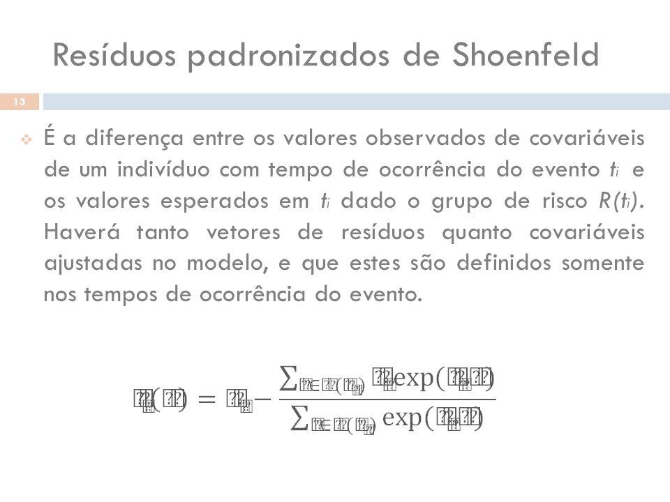 Resíduos padronizados de Shoenfeld 13 É a diferença entre os valores observados de covariáveis de um indivíduo com tempo de ocorrência do evento t i e