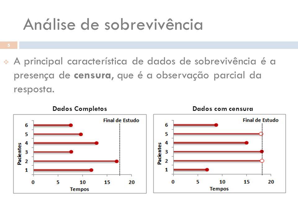 Análise de sobrevivência 5 A principal característica de dados de sobrevivência é a presença de censura, que é a observação parcial da resposta. Dados