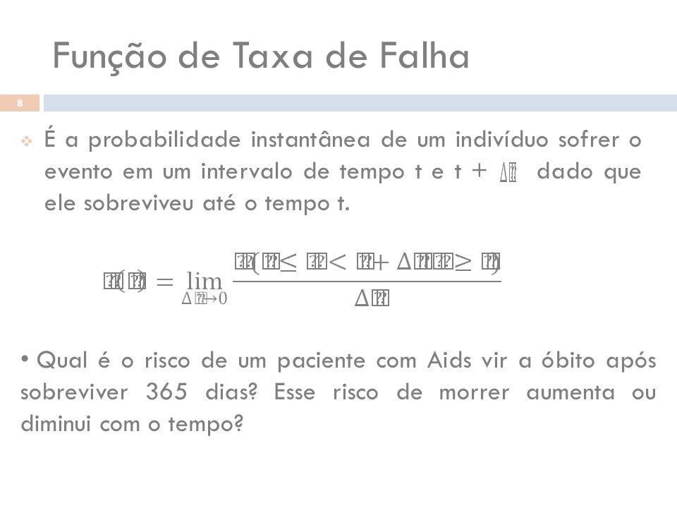 Função de Taxa de Falha 8 É a probabilidade instantânea de um indivíduo sofrer o evento em um intervalo de tempo t e t + dado que ele sobreviveu até o
