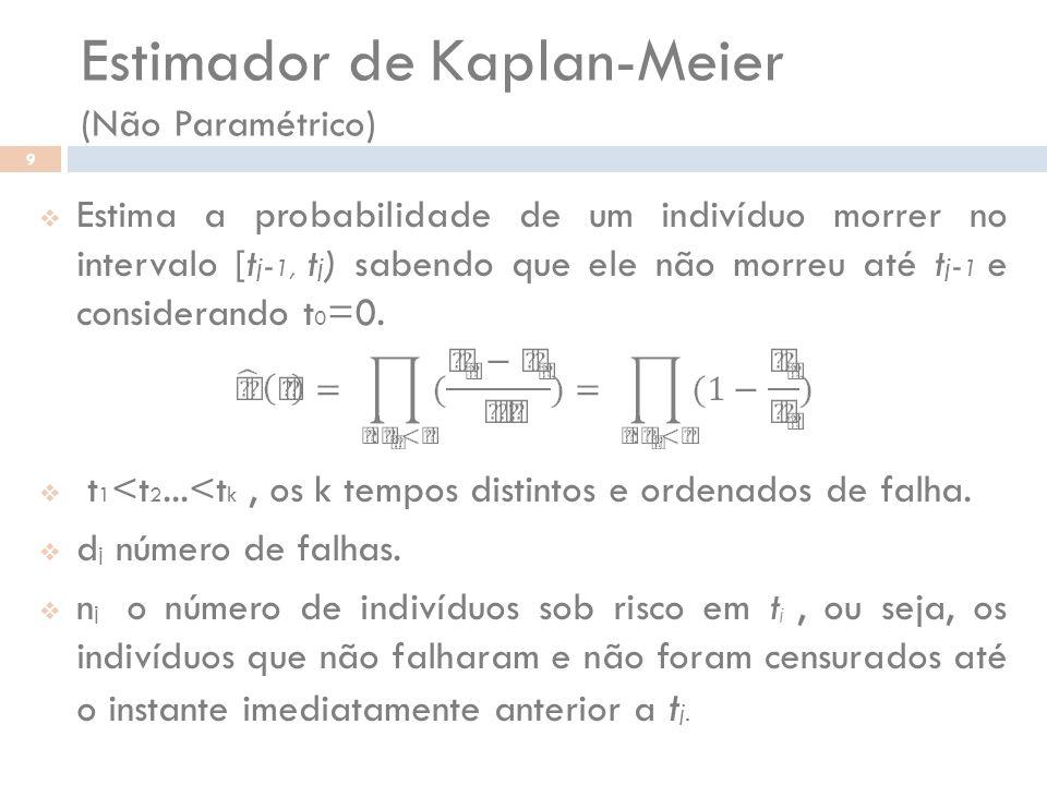 Estimador de Kaplan-Meier (Não Paramétrico) 9 Estima a probabilidade de um indivíduo morrer no intervalo [t j - 1, t j ) sabendo que ele não morreu at