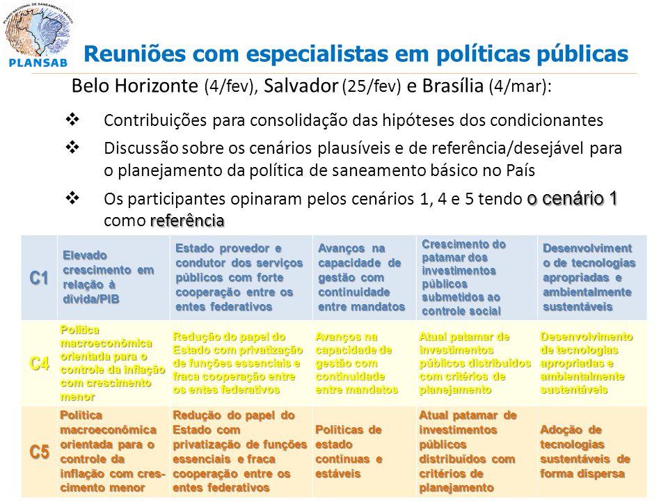 Reuniões com especialistas em políticas públicas Belo Horizonte (4/fev), Salvador (25/fev) e Brasília (4/mar): Contribuições para consolidação das hip