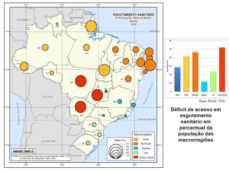 Déficit de acesso em esgotamento sanitário em percentual da população das macrorregiões Fonte: PNAD, 2008