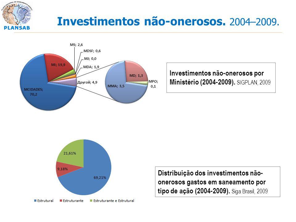 Investimentos não-onerosos por Ministério (2004-2009). SIGPLAN, 2009 Investimentos não-onerosos. 2004–2009. Distribuição dos investimentos não- oneros