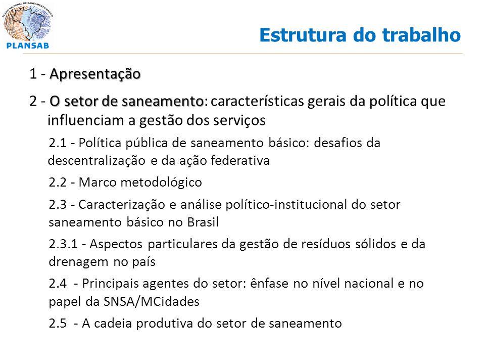 Apresentação 1 - Apresentação O setor de saneamento 2 - O setor de saneamento: características gerais da política que influenciam a gestão dos serviço