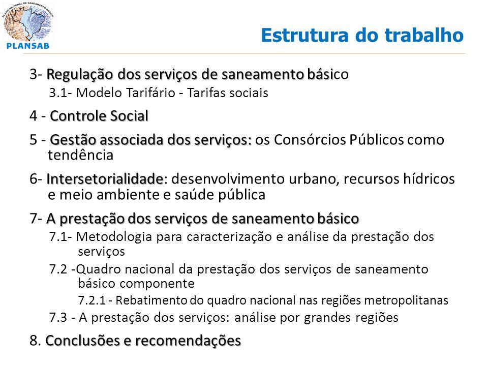 Regulação dos serviços de saneamento bási 3- Regulação dos serviços de saneamento básico 3.1- Modelo Tarifário - Tarifas sociais Controle Social 4 - C
