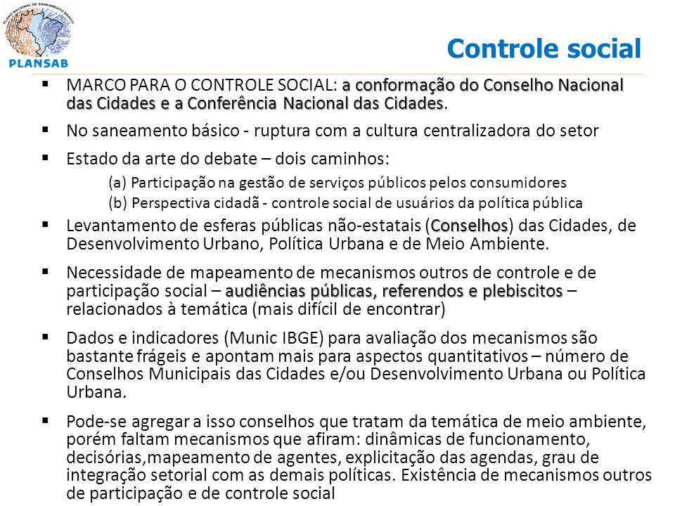 a conformação do Conselho Nacional das Cidades e a Conferência Nacional das Cidades MARCO PARA O CONTROLE SOCIAL: a conformação do Conselho Nacional d