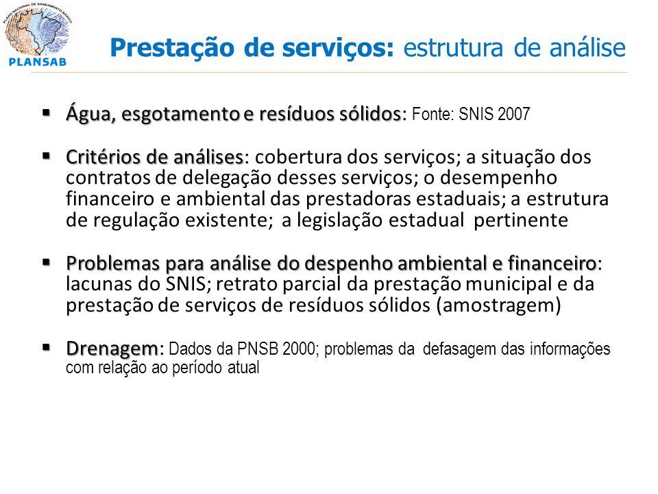 Água, esgotamento e resíduos sólidos Água, esgotamento e resíduos sólidos: Fonte: SNIS 2007 Critérios de análises Critérios de análises: cobertura dos