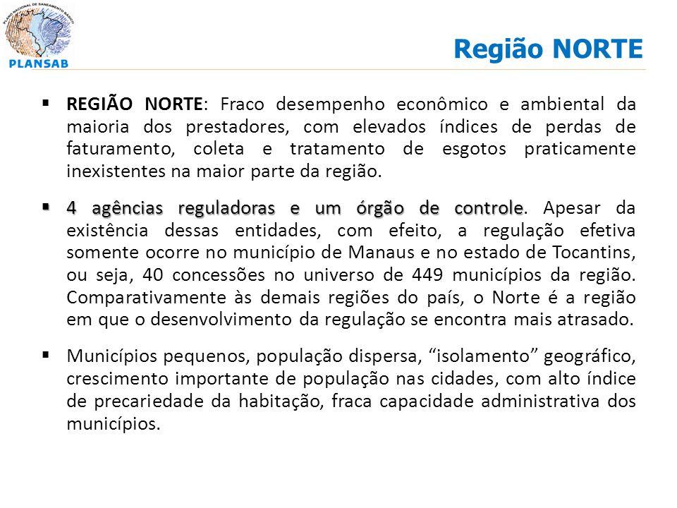 REGIÃO NORTE: Fraco desempenho econômico e ambiental da maioria dos prestadores, com elevados índices de perdas de faturamento, coleta e tratamento de