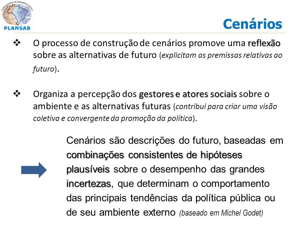 Cenários reflexão O processo de construção de cenários promove uma reflexão sobre as alternativas de futuro (explicitam as premissas relativas ao futu