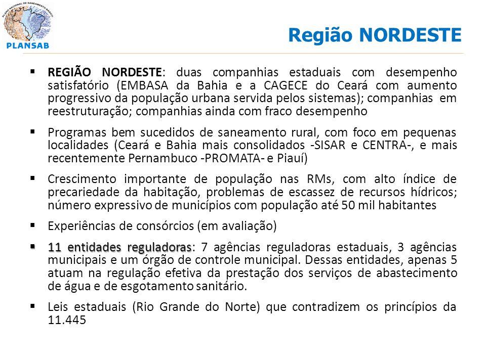 REGIÃO NORDESTE: duas companhias estaduais com desempenho satisfatório (EMBASA da Bahia e a CAGECE do Ceará com aumento progressivo da população urban