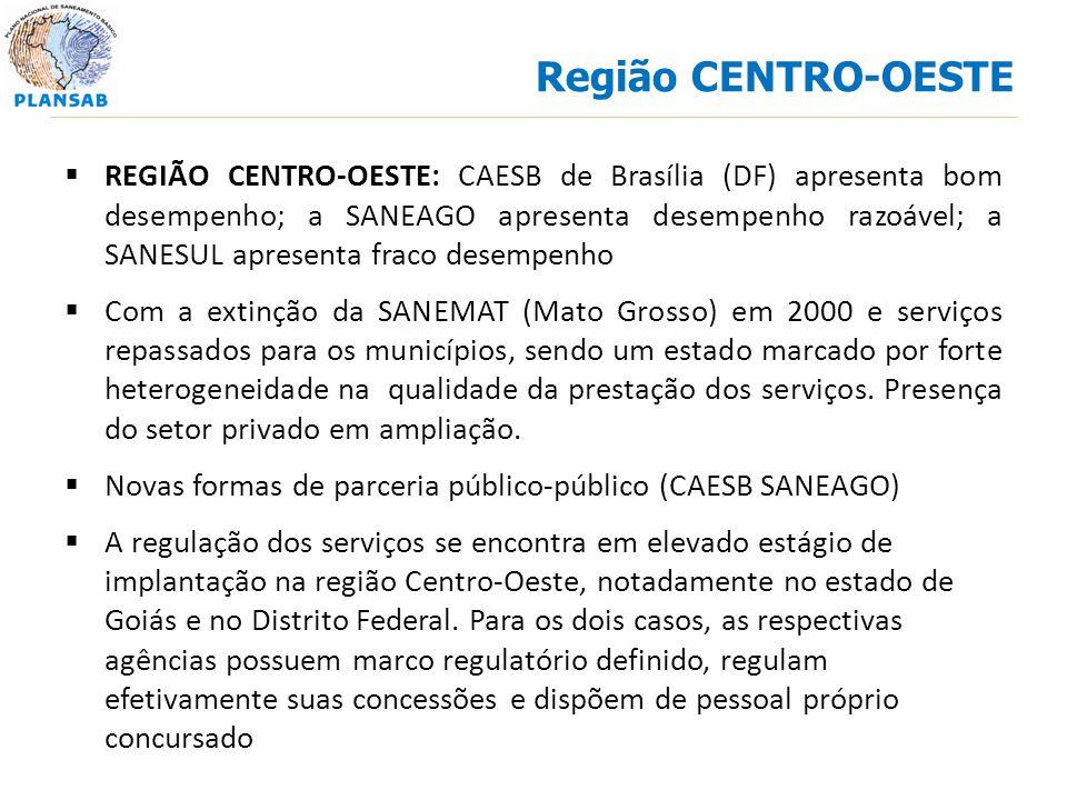 REGIÃO CENTRO-OESTE: CAESB de Brasília (DF) apresenta bom desempenho; a SANEAGO apresenta desempenho razoável; a SANESUL apresenta fraco desempenho Co