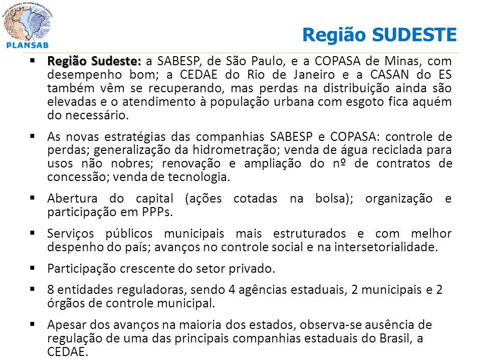Região Sudeste: Região Sudeste: a SABESP, de São Paulo, e a COPASA de Minas, com desempenho bom; a CEDAE do Rio de Janeiro e a CASAN do ES também vêm