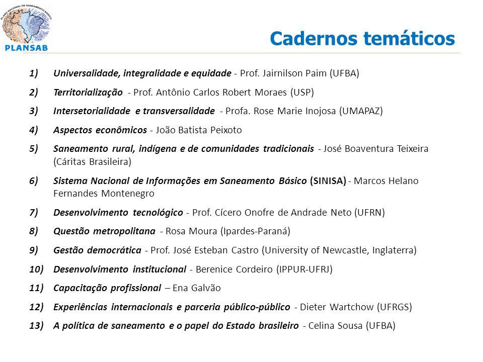 Cadernos temáticos 1)Universalidade, integralidade e equidade - Prof. Jairnilson Paim (UFBA) 2)Territorialização - Prof. Antônio Carlos Robert Moraes