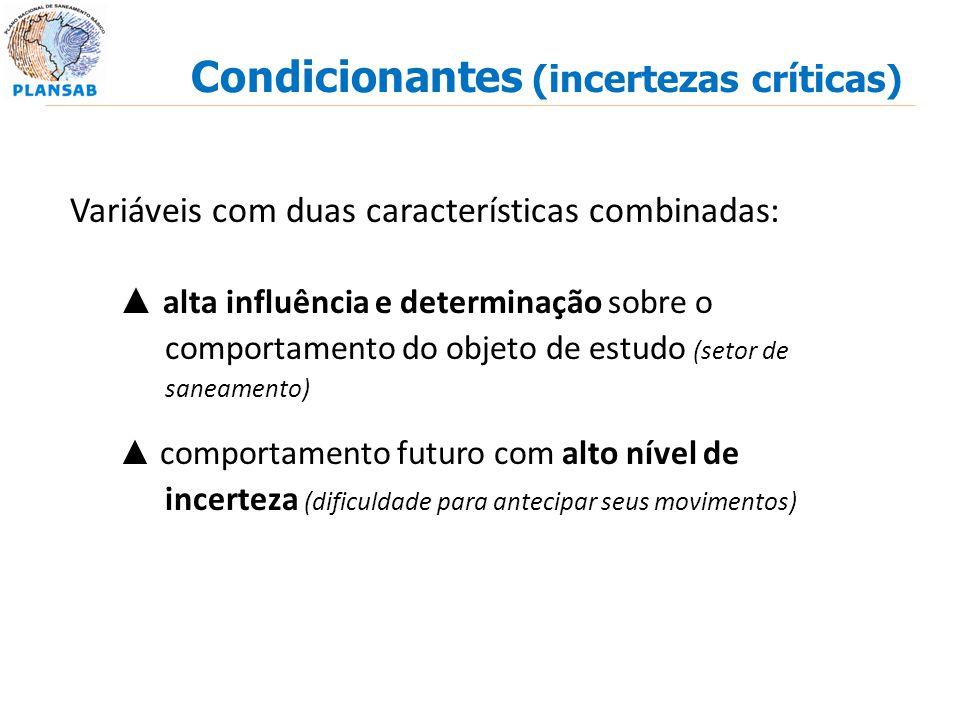Condicionantes (incertezas críticas) Variáveis com duas características combinadas: alta influência e determinação sobre o comportamento do objeto de