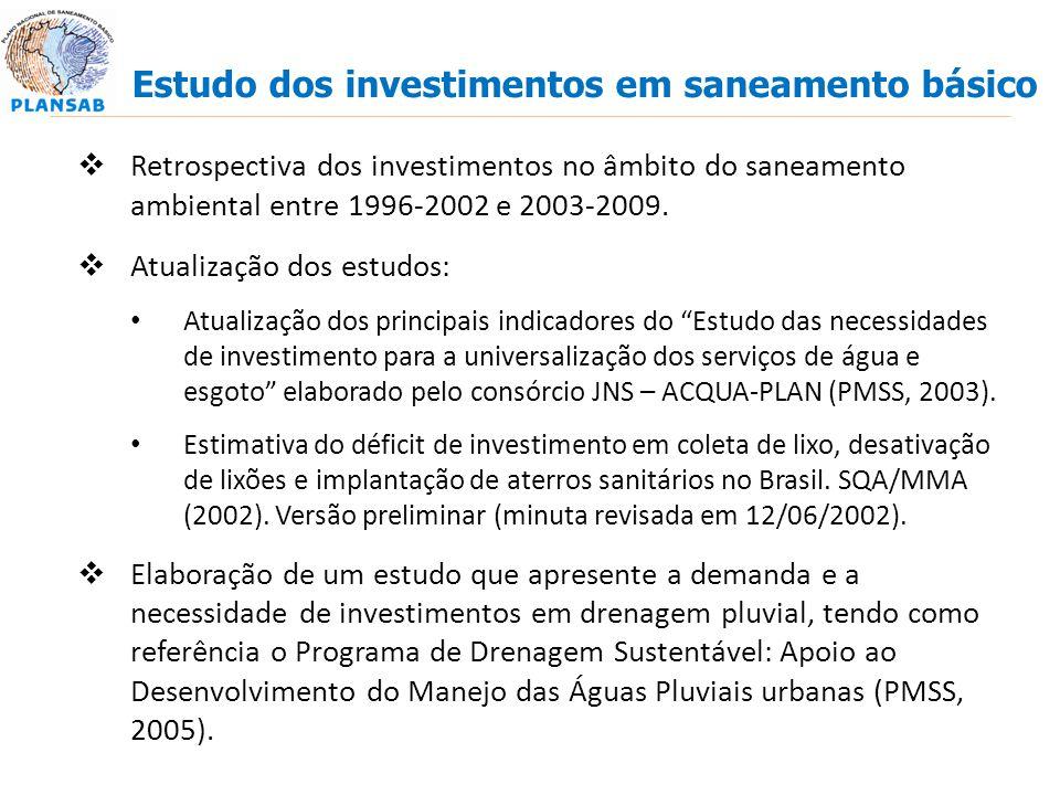 Estudo dos investimentos em saneamento básico Retrospectiva dos investimentos no âmbito do saneamento ambiental entre 1996-2002 e 2003-2009. Atualizaç