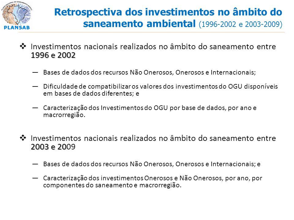 Retrospectiva dos investimentos no âmbito do saneamento ambiental (1996-2002 e 2003-2009) 1996 e 2002 Investimentos nacionais realizados no âmbito do
