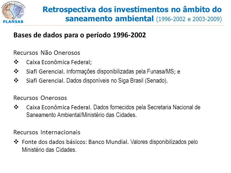 Bases de dados para o período 1996-2002 Recursos Não Onerosos Caixa Econômica Federal; Siafi Gerencial. I nformações disponibilizadas pela Funasa/MS ;