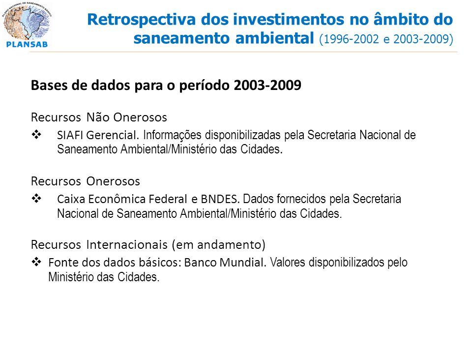 Bases de dados para o período 2003-2009 Recursos Não Onerosos SIAFI Gerencial. Informações disponibilizadas pela Secretaria Nacional de Saneamento Amb