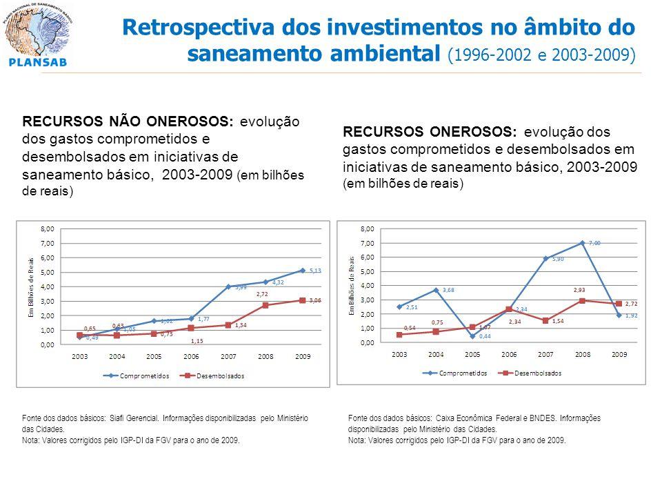 RECURSOS NÃO ONEROSOS: evolução dos gastos comprometidos e desembolsados em iniciativas de saneamento básico, 2003-2009 (em bilhões de reais) RECURSOS