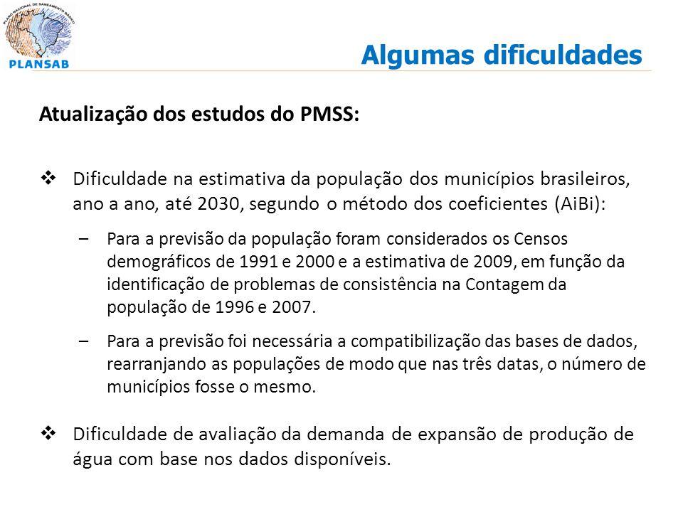 Atualização dos estudos do PMSS: Dificuldade na estimativa da população dos municípios brasileiros, ano a ano, até 2030, segundo o método dos coeficie