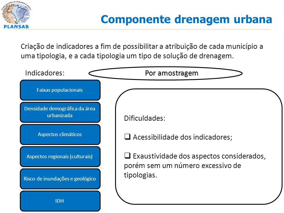Componente drenagem urbana Tipologia I Criação de indicadores a fim de possibilitar a atribuição de cada município a uma tipologia, e a cada tipologia