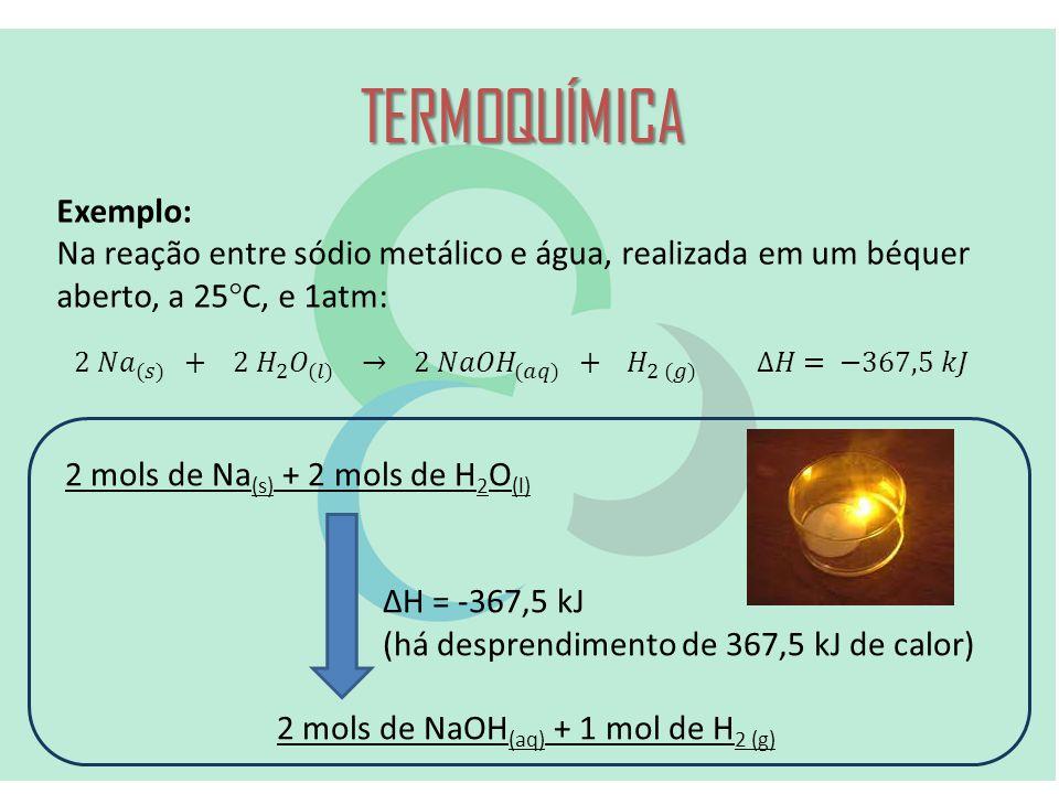 TERMOQUÍMICA Exemplo: Na reação entre sódio metálico e água, realizada em um béquer aberto, a 25 C, e 1atm: 2 mols de Na (s) + 2 mols de H 2 O (l) ΔH = -367,5 kJ (há desprendimento de 367,5 kJ de calor) 2 mols de NaOH (aq) + 1 mol de H 2 (g)