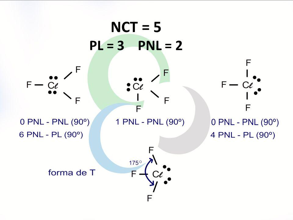 NCT = 5 PL = 3 PNL = 2