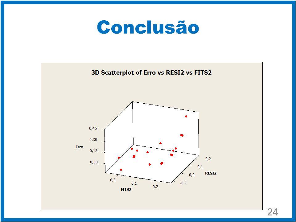 Conclusão 25 Portanto, segundo os dados e gráficos apresentados pelo MINITAB, pode-se dizer que o maior efeito para é o A e C -, ou seja, quando os fatores são utilizados nos seguintes níveis: H1 nível mínimo e Energia nível Direta, Portanto conforme vimos o equipamento testado, manteve-se dentro do requisito da norma.