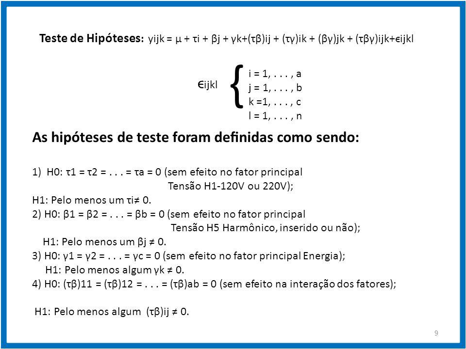 { 9 i = 1,..., a j = 1,..., b k =1,..., c l = 1,..., n Teste de Hipóteses : yijk = µ + τi + βj + γk+(τβ)ij + (τγ)ik + (βγ)jk + (τβγ)ijk+ϵijkl As hipót
