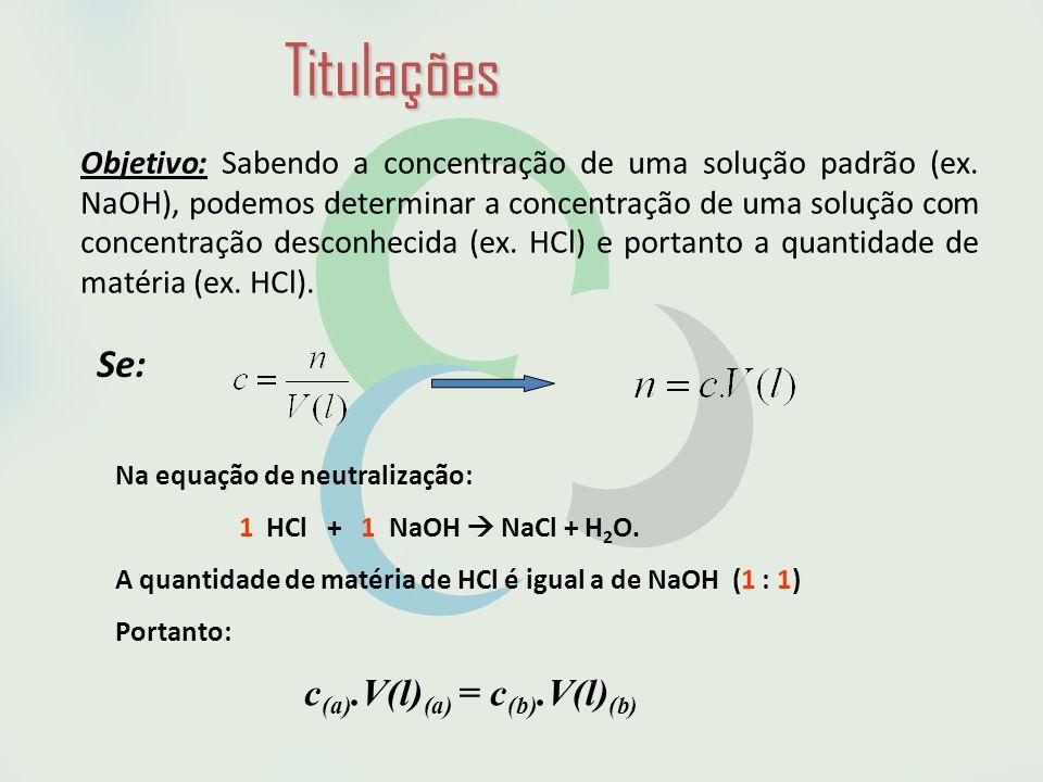 Titulações Objetivo: Sabendo a concentração de uma solução padrão (ex.