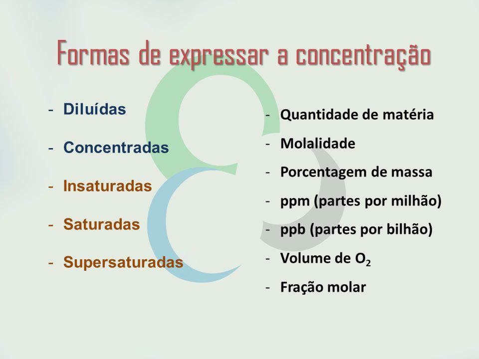 Formas de expressar a concentração -Quantidade de matéria -Molalidade -Porcentagem de massa -ppm (partes por milhão) -ppb (partes por bilhão) -Volume de O 2 -Fração molar -Diluídas -Concentradas -Insaturadas -Saturadas -Supersaturadas