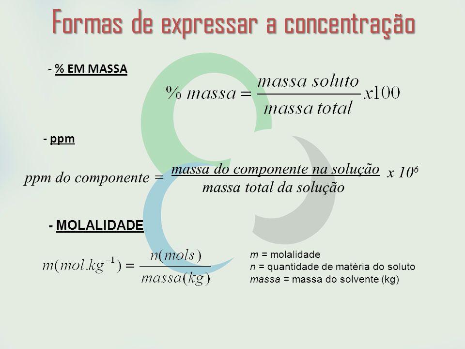 Formas de expressar a concentração - % EM MASSA - ppm ppm do componente = massa do componente na solução massa total da solução - MOLALIDADE m = molalidade n = quantidade de matéria do soluto massa = massa do solvente (kg) x 10 6
