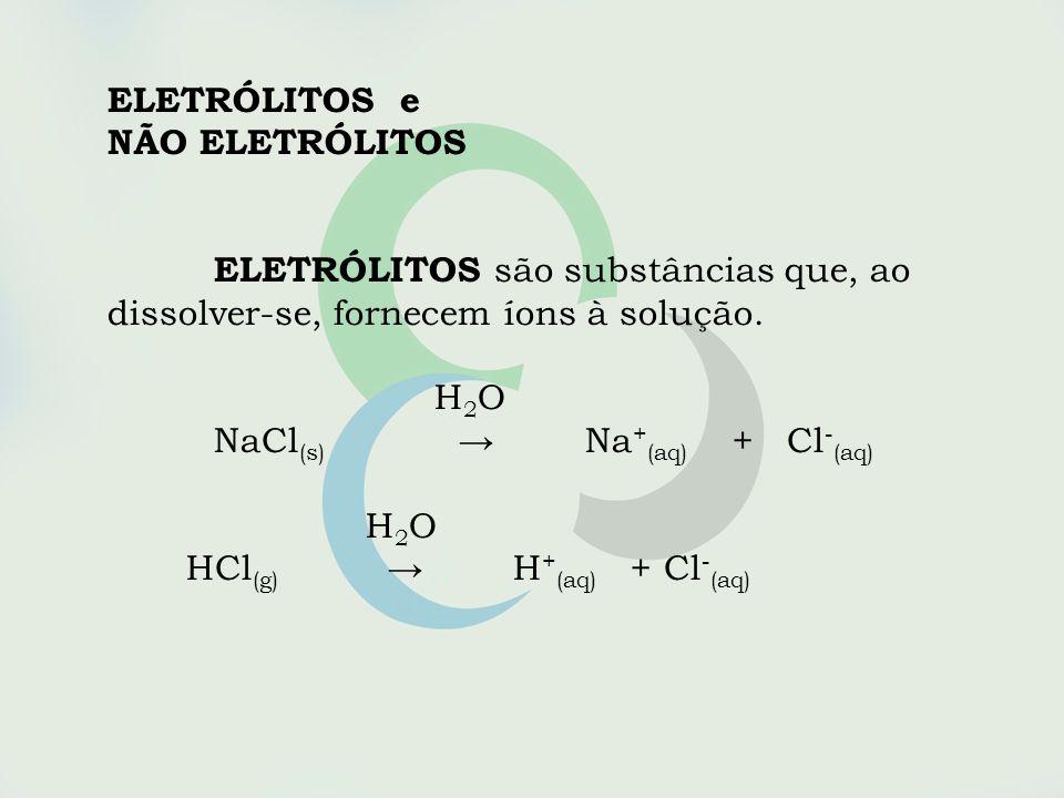 ELETRÓLITOS e NÃO ELETRÓLITOS ELETRÓLITOS são substâncias que, ao dissolver-se, fornecem íons à solução. H 2 O NaCl (s) Na + (aq) + Cl - (aq) H 2 O HC