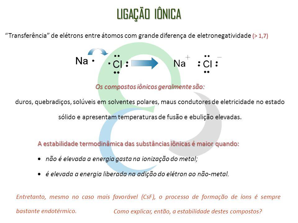 Transferência de elétrons entre átomos com grande diferença de eletronegatividade (> 1,7) Os compostos iônicos geralmente são: duros, quebradiços, sol