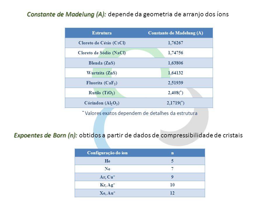 Raios Iônicos Separação interiônica (r): Separação interiônica (r): difração de raios X e mapas de densidade eletrônica3 Os raios aumentam com o aumento do NC: Os raios aumentam com o aumento do NC: maior repulsão entre os contraíons Para um dado NC: Para um dado NC: os raios das espécies catiônicas diminuem com o aumento do NOX Para NC = 6, Para NC = 6, r (Au + ) = 151 pm e r (Au 3+ ) = 99 pm Para NC = 4 e 6, Para NC = 4 e 6, r (Ag 2+ ) = 93 pm e r (Ag 2+ ) = 108 pm