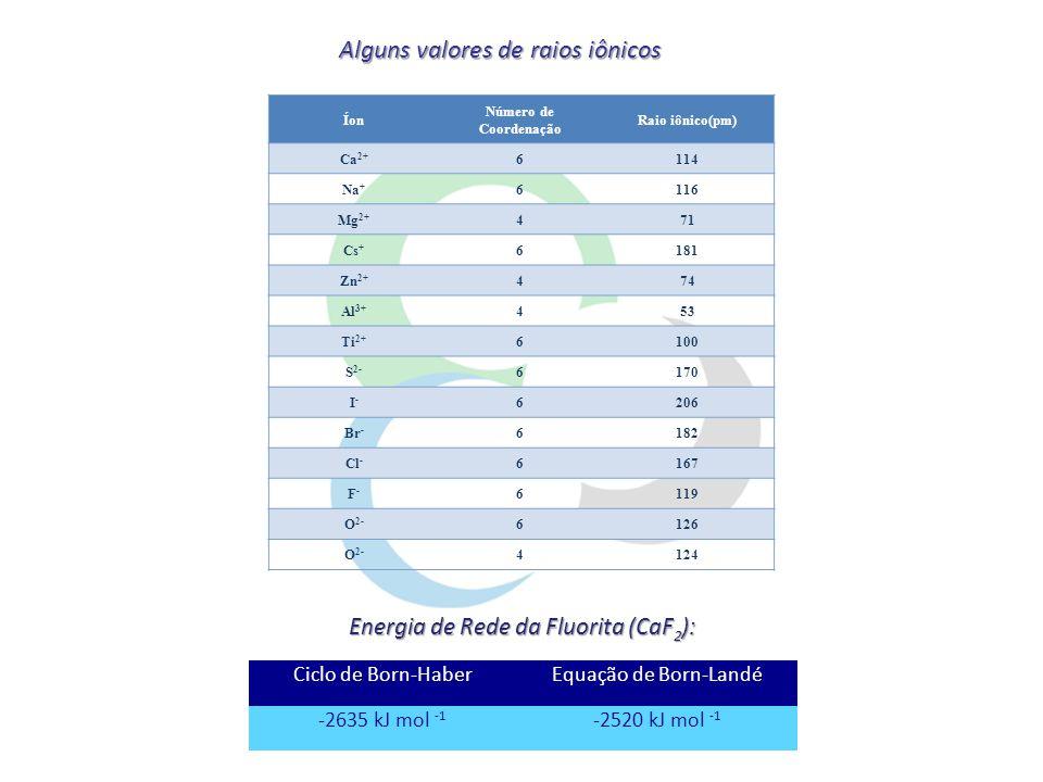 http://pt.wikipedia.org/wiki/Estrutura_cristalina http://pt.wikipedia.org/wiki/Cloreto_de_pot%C3%A1ssio http://pt.wikipedia.org/wiki/Liga%C3%A7%C3%A3o_i%C3%B4nica Algumas figuras foram retiradas de: