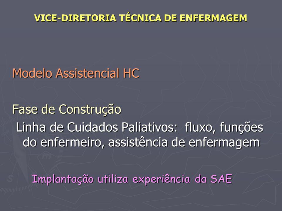 VICE-DIRETORIA TÉCNICA DE ENFERMAGEM Modelo Assistencial HC Fase de Construção Linha de Cuidados Paliativos: fluxo, funções do enfermeiro, assistência