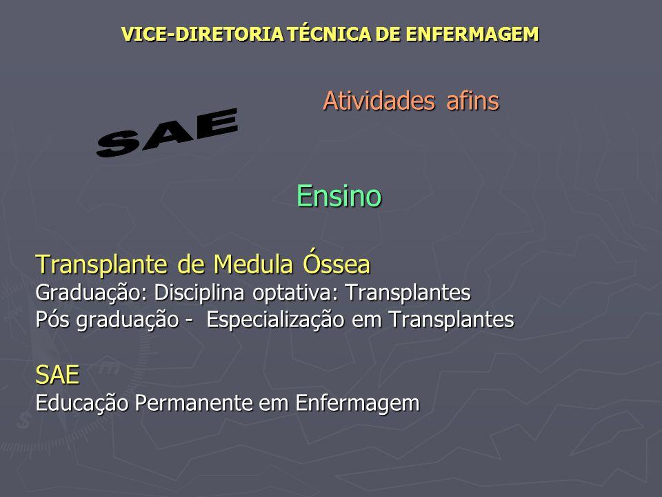 VICE-DIRETORIA TÉCNICA DE ENFERMAGEM Atividades afins Atividades afins Ensino Transplante de Medula Óssea Graduação: Disciplina optativa: Transplantes