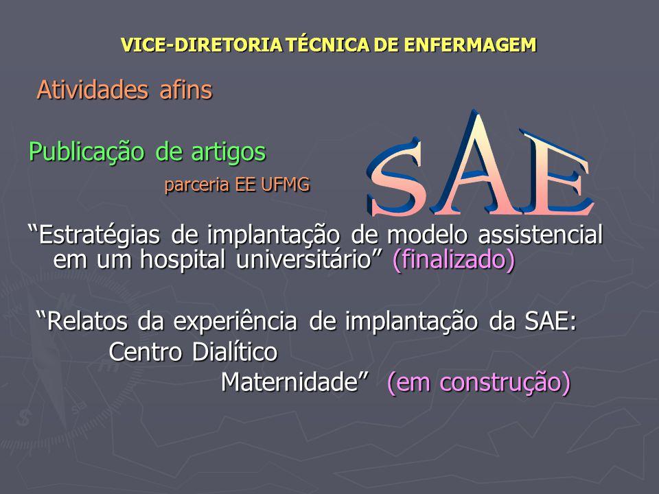 VICE-DIRETORIA TÉCNICA DE ENFERMAGEM Atividades afins Atividades afins Publicação de artigos parceria EE UFMG parceria EE UFMG Estratégias de implanta