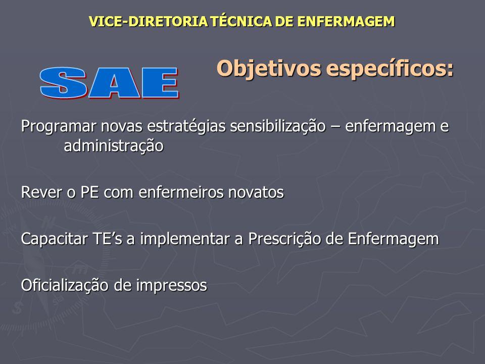 VICE-DIRETORIA TÉCNICA DE ENFERMAGEM Objetivos específicos: Objetivos específicos: Programar novas estratégias sensibilização – enfermagem e administr