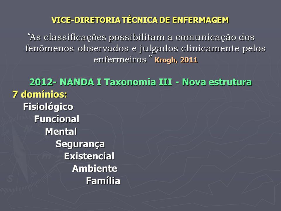 VICE-DIRETORIA TÉCNICA DE ENFERMAGEM As classificações possibilitam a comunicação dos fenômenos observados e julgados clinicamente pelos enfermeiros K