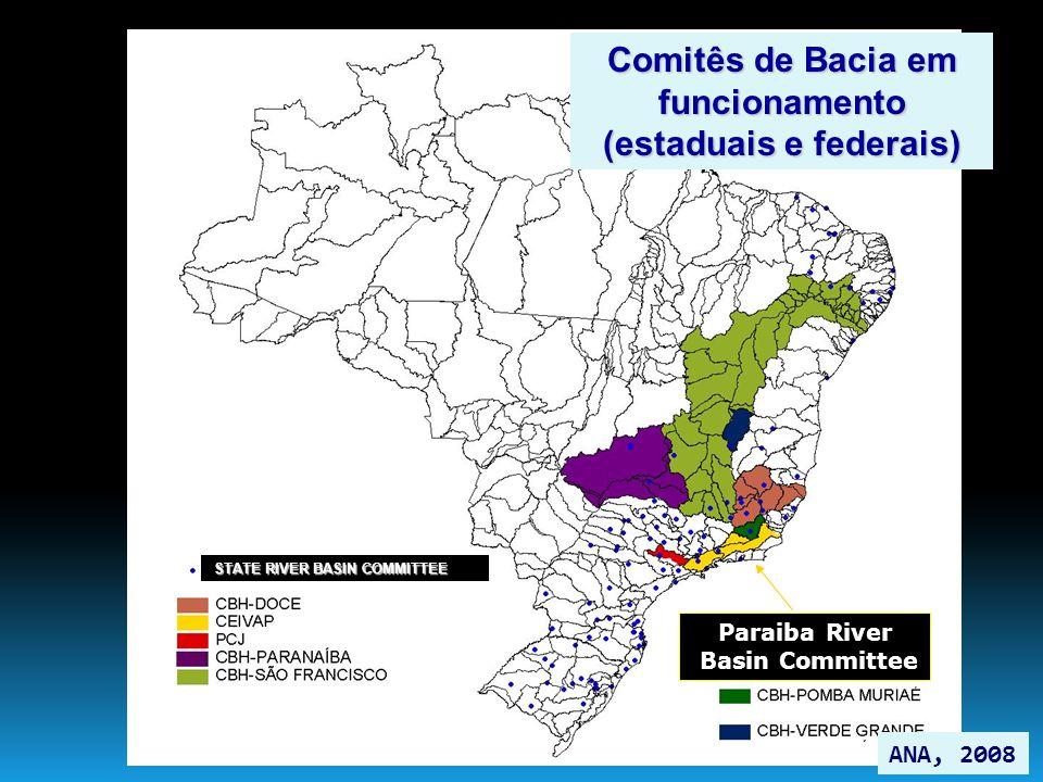 Comitês de Bacia em funcionamento (estaduais e federais) STATE RIVER BASIN COMMITTEE Paraiba River Basin Committee ANA, 2008