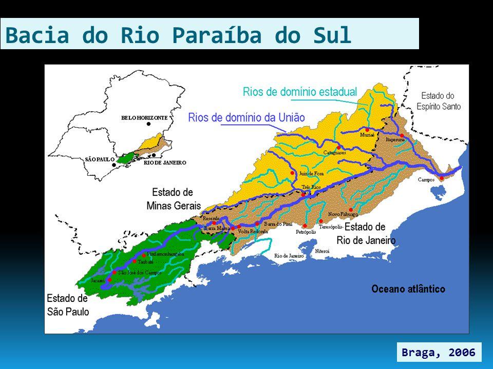 Bacia do Rio Paraíba do Sul Braga, 2006
