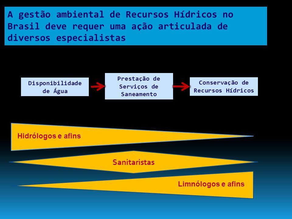 A gestão ambiental de Recursos Hídricos no Brasil deve requer uma ação articulada de diversos especialistas Disponibilidade de Água Prestação de Servi