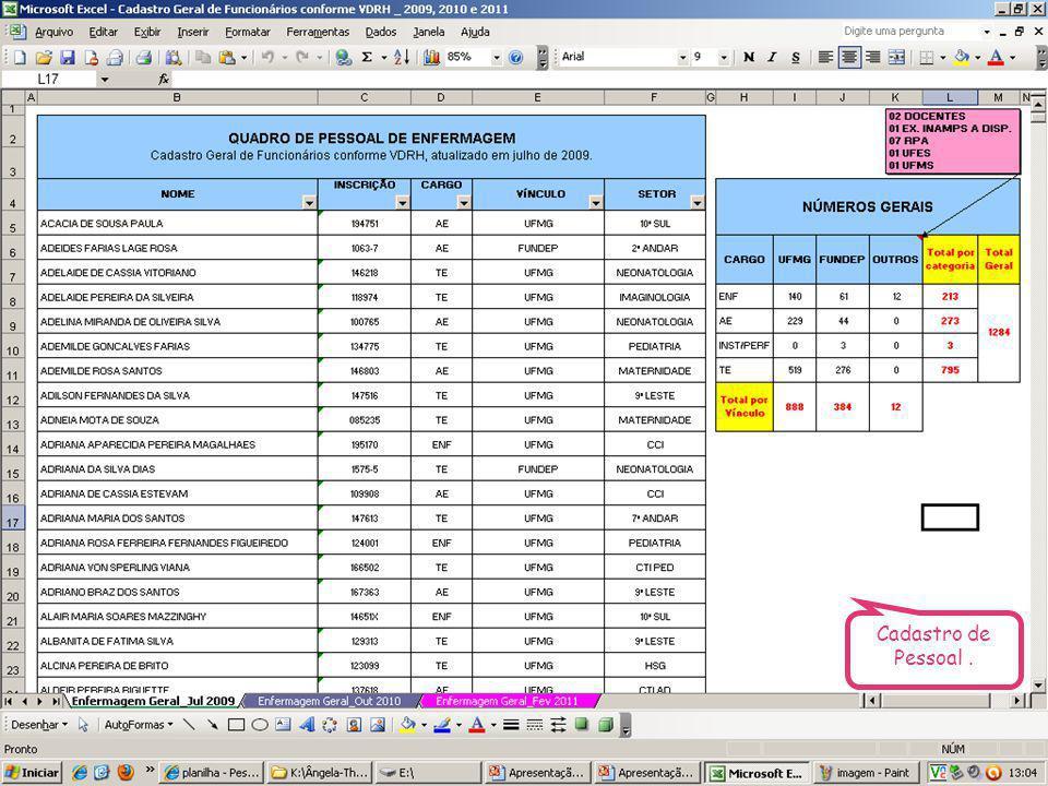 CTA Recursos Humanos - VDTE HC/UFMG Cadastro de Pessoal.