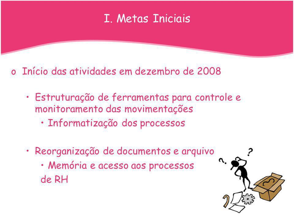 oInício das atividades em dezembro de 2008 Estruturação de ferramentas para controle e monitoramento das movimentações Informatização dos processos Re