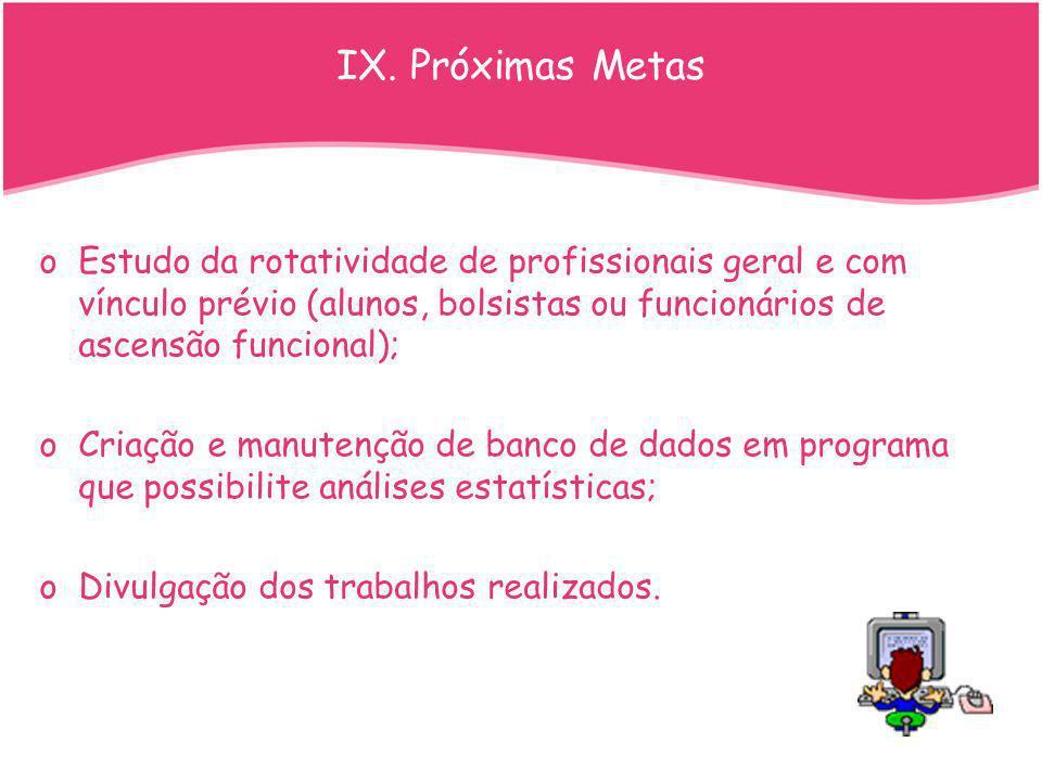 oEstudo da rotatividade de profissionais geral e com vínculo prévio (alunos, bolsistas ou funcionários de ascensão funcional); oCriação e manutenção d