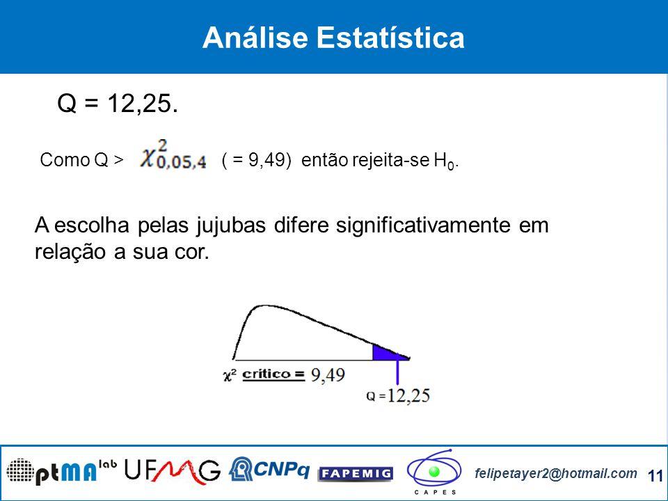 11 felipetayer2@hotmail.com Análise Estatística Q = 12,25. Como Q > ( = 9,49) então rejeita-se H 0. A escolha pelas jujubas difere significativamente