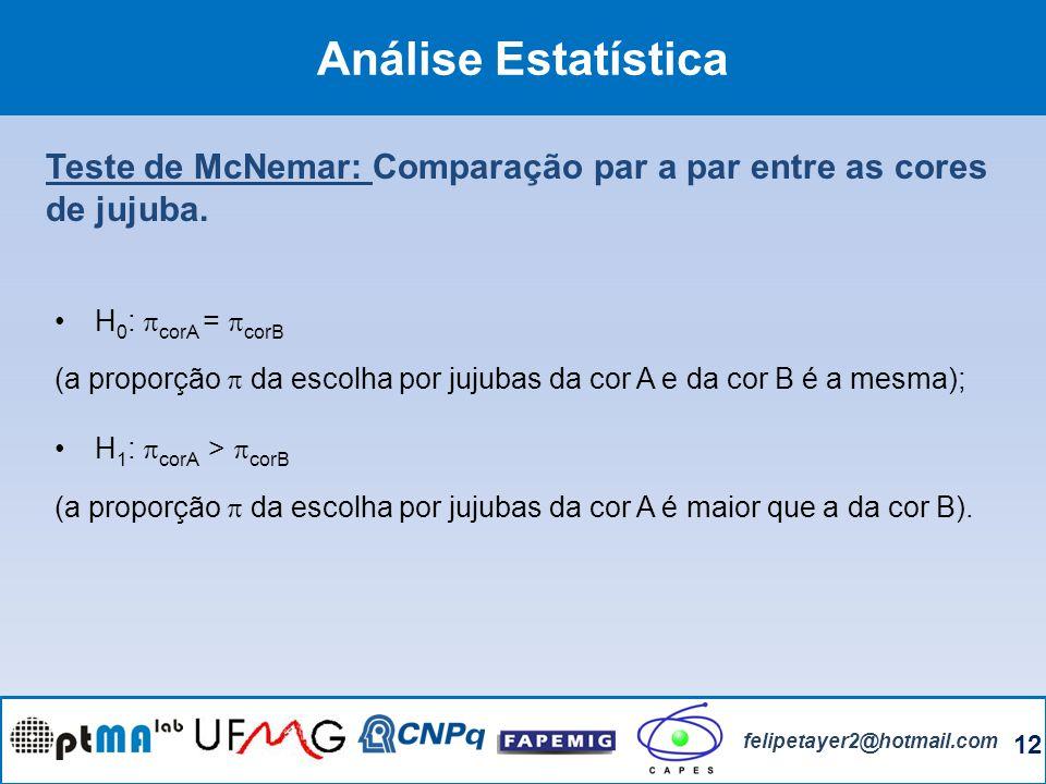 12 felipetayer2@hotmail.com Análise Estatística Teste de McNemar: Comparação par a par entre as cores de jujuba. H 0 : corA = corB (a proporção da esc